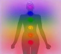 Energy Work: An Integrative Path for Healing